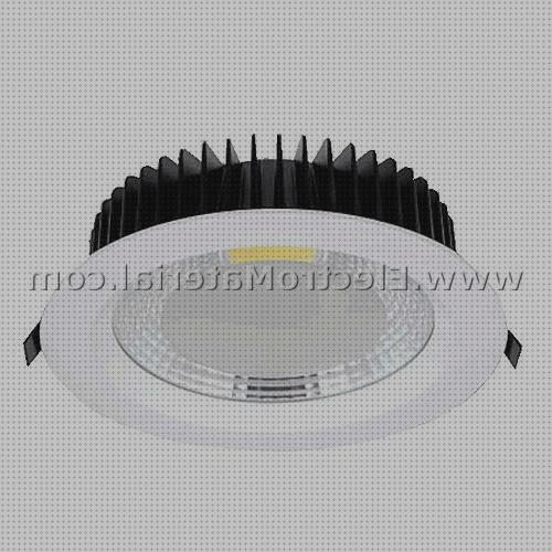 Todo sobre led downlight