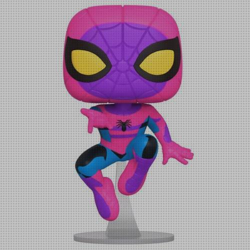 Review de funko funko spiderman